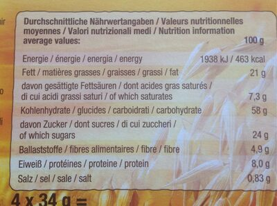 Cereola - Nutrition facts