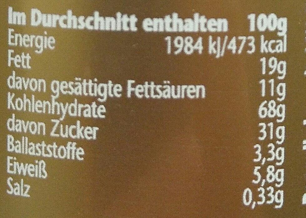 Prinzenrolle - Nutrition facts