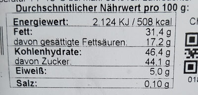 Confiserie Lauenstein Whisky-Cream-Trüffel-Ei - Nährwertangaben