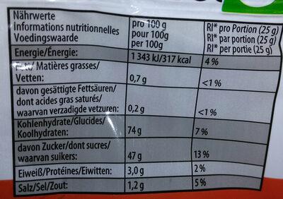 Lakritz Schnecken - Información nutricional