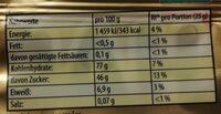 Goldbären - Výživové údaje - de