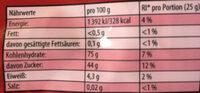 Hariono WineGumd - Nutrition facts