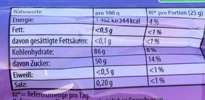 Haribo grünis - Informations nutritionnelles