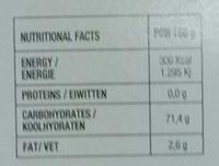 Gevulde Bramen - Voedingswaarden