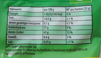 Haribo Phantasia 200G - Nutrition facts