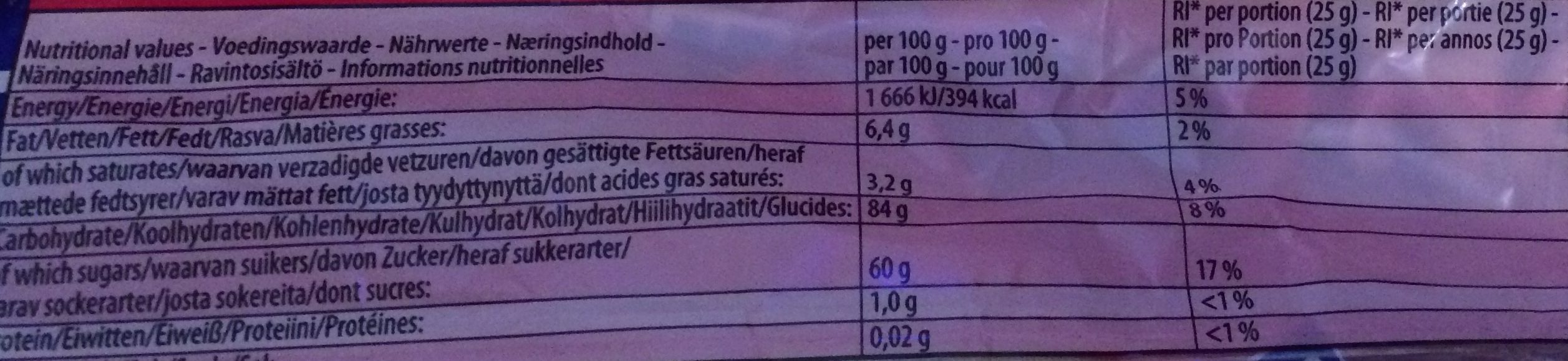 Bloxx - Nutrition facts