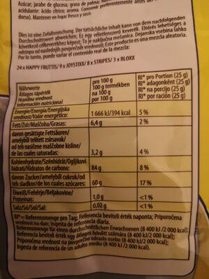 Maoam - Nutrition facts
