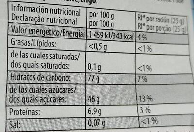 Gominolas - Nutrition facts - nl