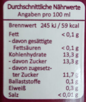 Schwarze Johannisbeere - Nutrition facts