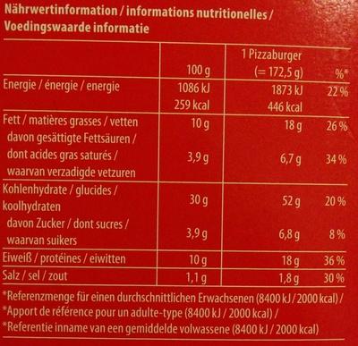 Pizzaburger Diavolo - Informations nutritionnelles - de