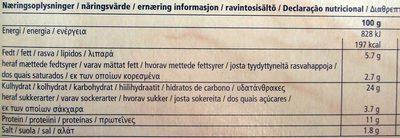 Ristorante Piccolissima Prosciutto - Nutrition facts