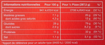 Delizza royale - Voedingswaarden - fr