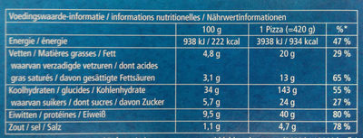 Pizza Big Americans BBQ Pulled Pork - Informations nutritionnelles - en