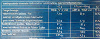 Pizza Big Americans Tuna Melt - Voedingswaarden - en