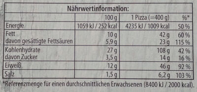 La Mia Grande 4 Formaggi - Nutrition facts