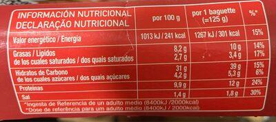 Barbacoa baguettes - Informació nutricional - es