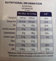 Ristorante Pizza Mozzarella - Nutrition facts - en