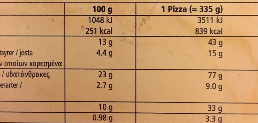 Ristorante Pizza Mozzarella - Informations nutritionnelles - fr