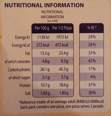 Ristorante Pizza Mozzarella - Valori nutrizionali - it