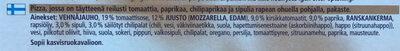 Pizza Végétale - Ainesosat - fi