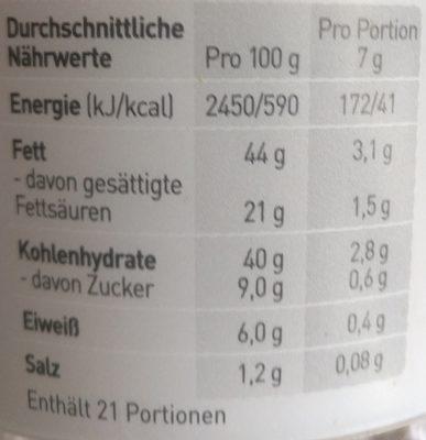 Röstzwiebeln - Informations nutritionnelles - fr