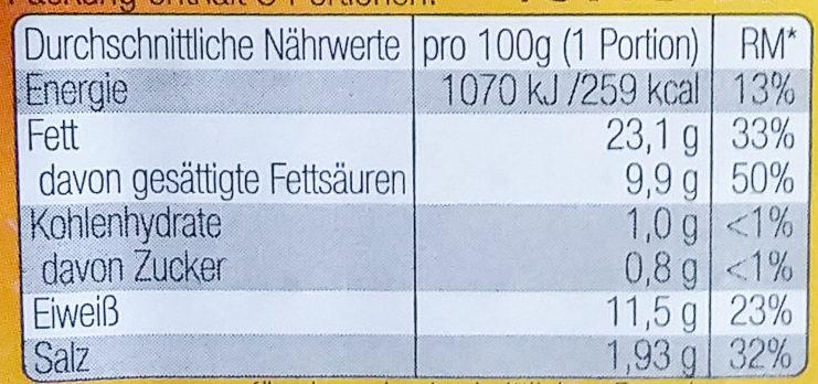 Lyoner in Streifen für Wurstsalat - Informations nutritionnelles - de