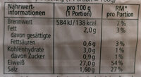Sprehe Feinkost Hähnchen-Minifilets - Nutrition facts