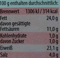 Geflügel-Salami - Nutrition facts