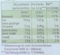 Bio Geflügel Lyoner - Voedingswaarden - de