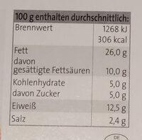 Pfeffer-Leber-Pastete - Informations nutritionnelles - de