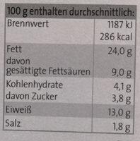 Trüffel-Leber-Pastete - Voedingswaarden - de