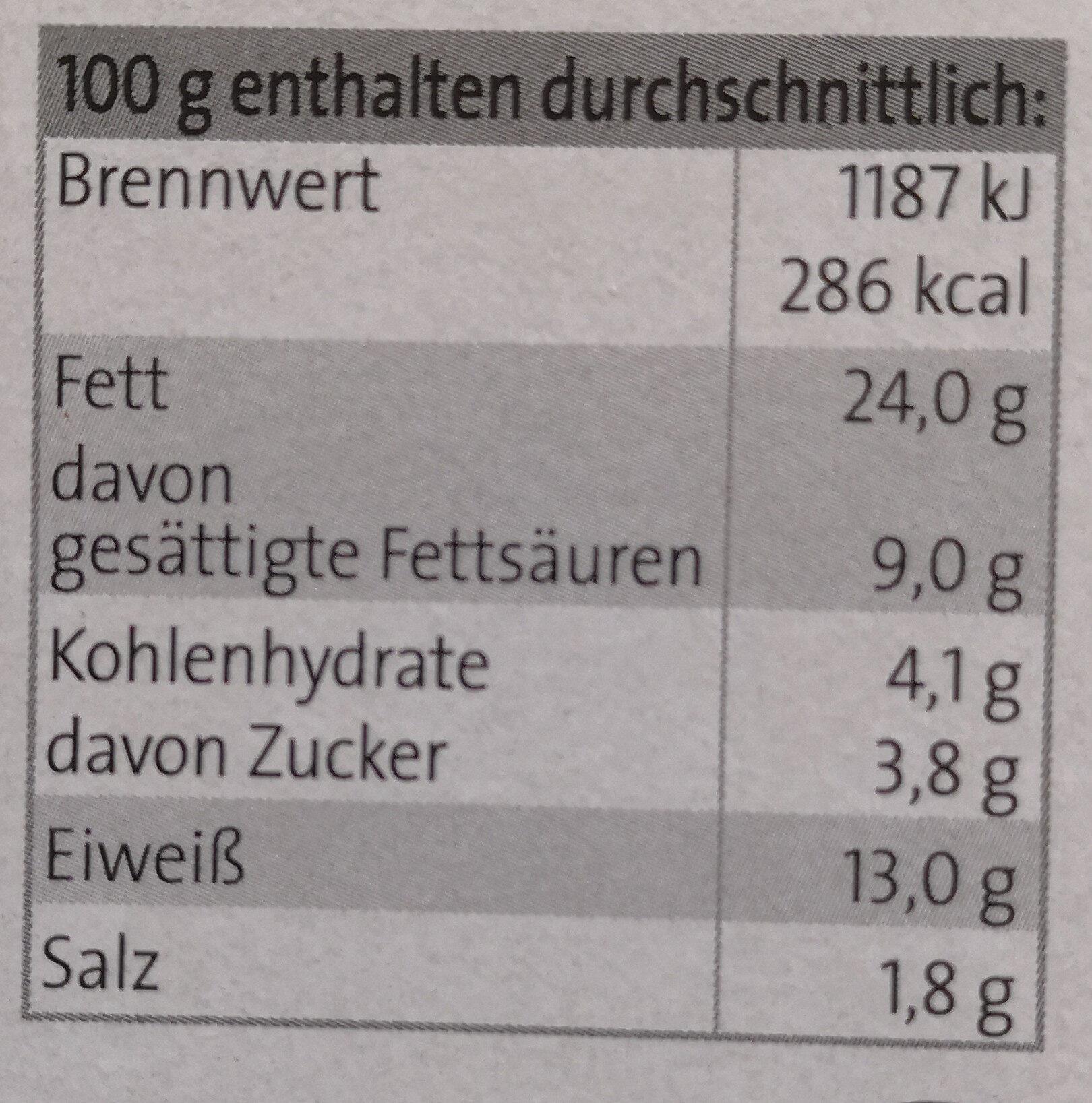 Trüffel-Leber-Pastete - Voedigswaarden