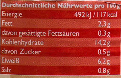 Kichererbsen - Informazioni nutrizionali - de