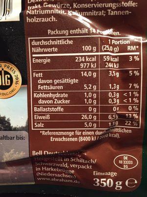 Schwarzwälder schinken - Ingrédients - fr