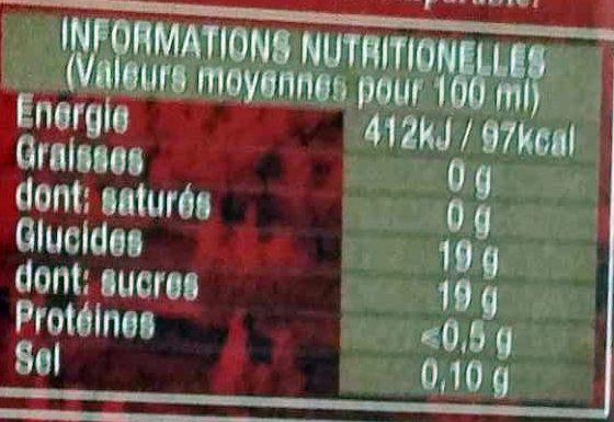 Vinaigre balsamique de mod ne carapelli 50 cl - Vinaigre balsamique calorie ...