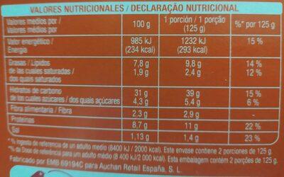 Baguettes boloñesa - Informació nutricional - es