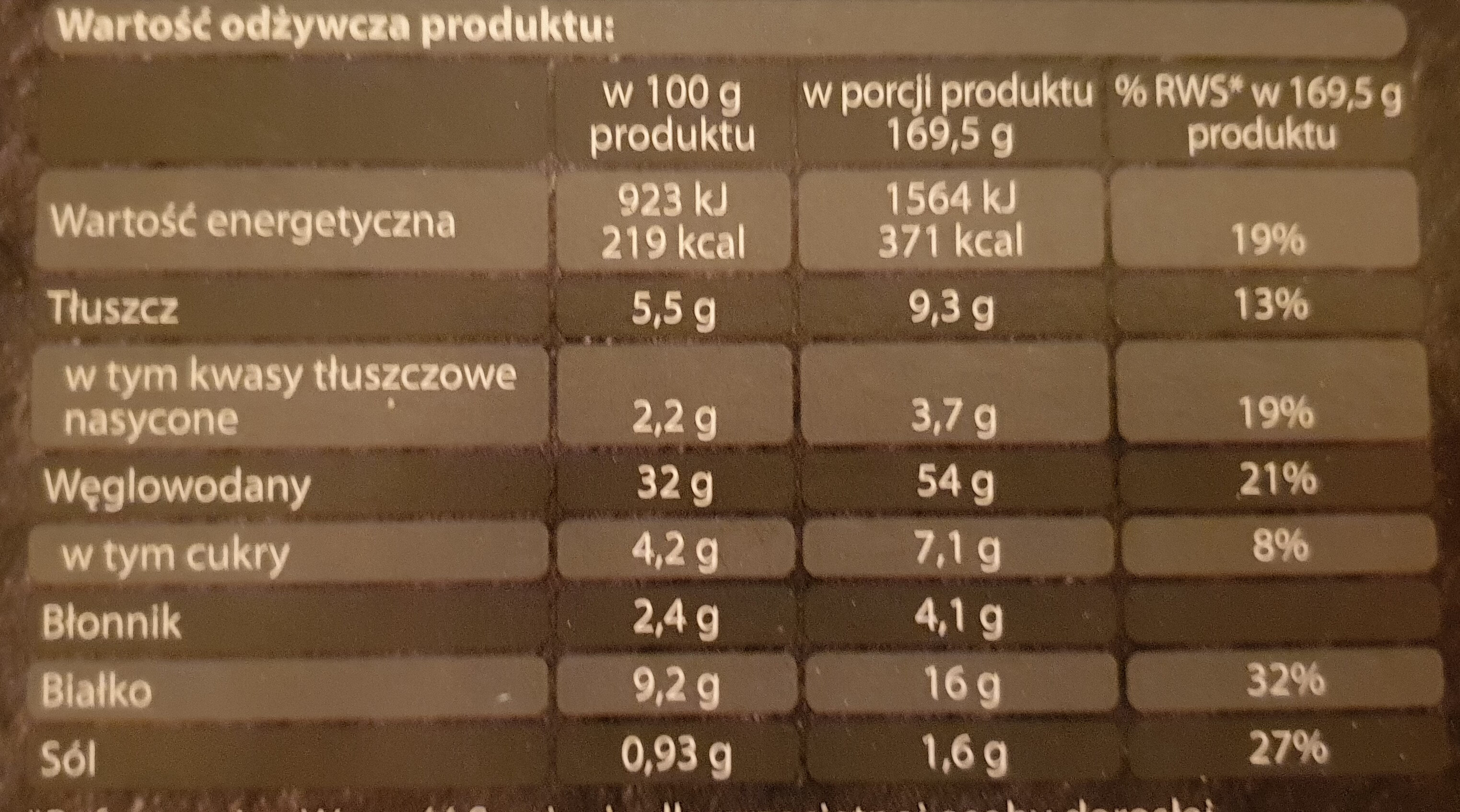 Pizza margherita - Wartości odżywcze - pl