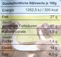 Original Bulgarischer Büffelkäse - Nährwertangaben - de