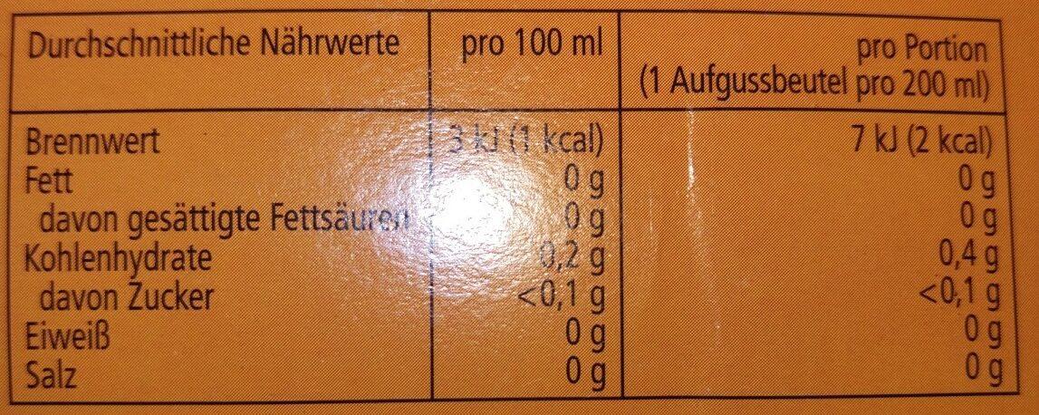 Grüner Tee Orange-Ingwer - Voedingswaarden - de
