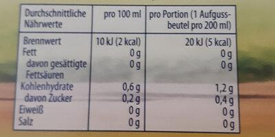 Kühl & Lecker Holunderblüte-Limette - Voedingswaarden