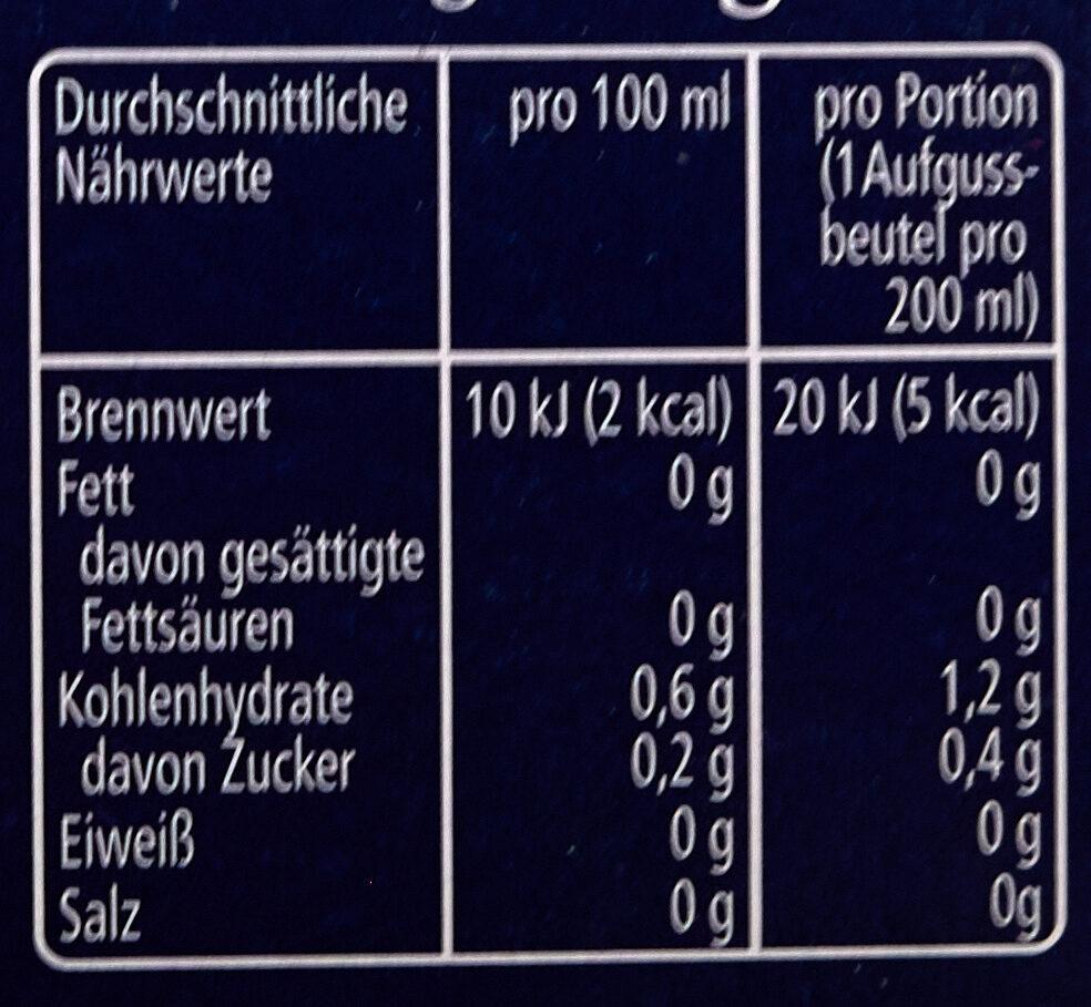 Aprikose-Pfirsich - Valori nutrizionali - de