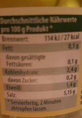 Pfefferonen - Informations nutritionnelles - de