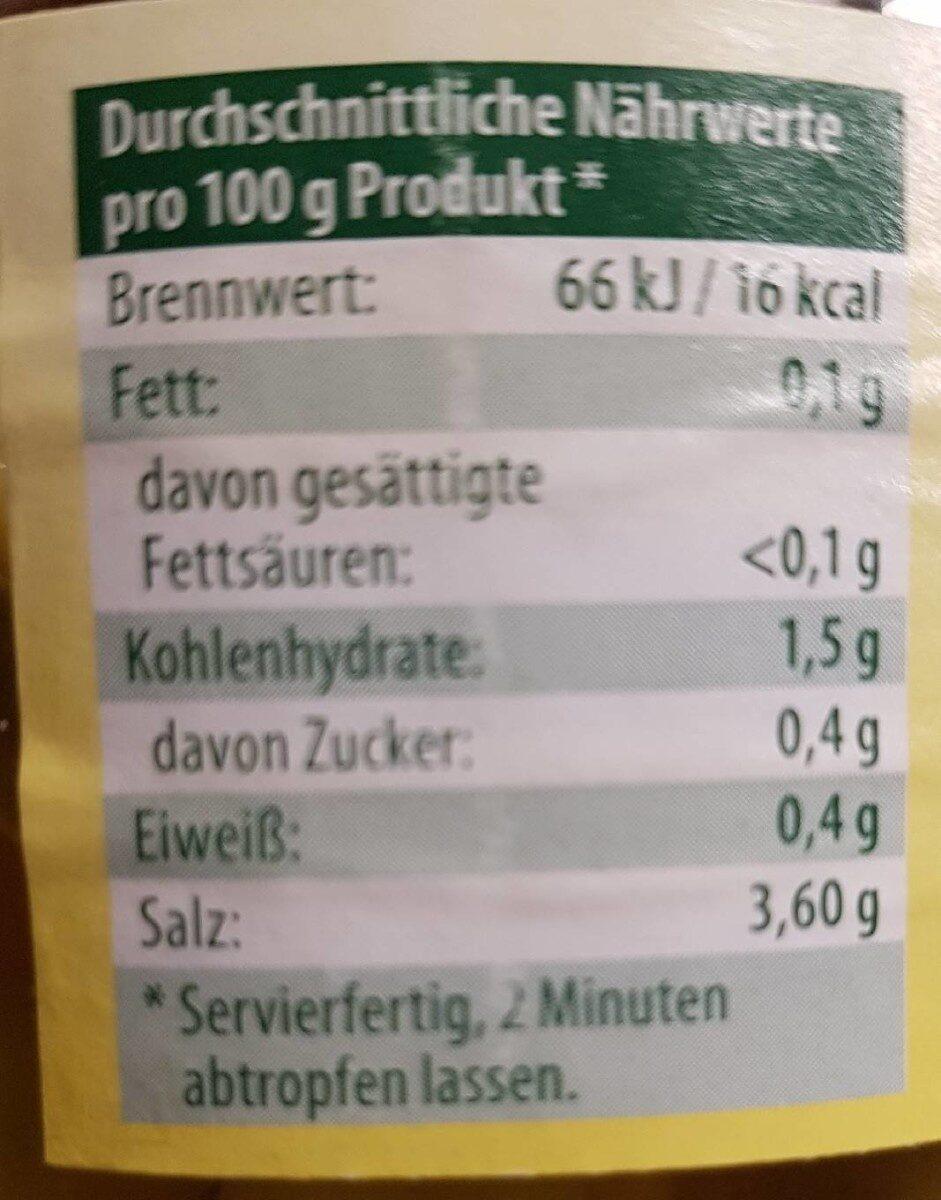 Peperoncini - Informations nutritionnelles - de