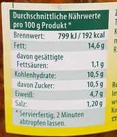 Halbtrockene Tomaten - Informations nutritionnelles - de