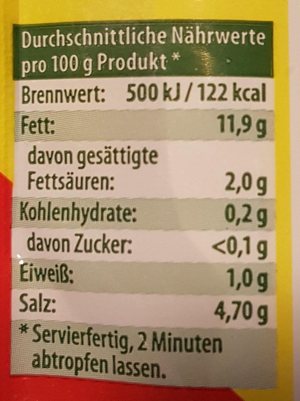 Grüne Oliven gefüllt mit Paprikapaste - Nutrition facts - en