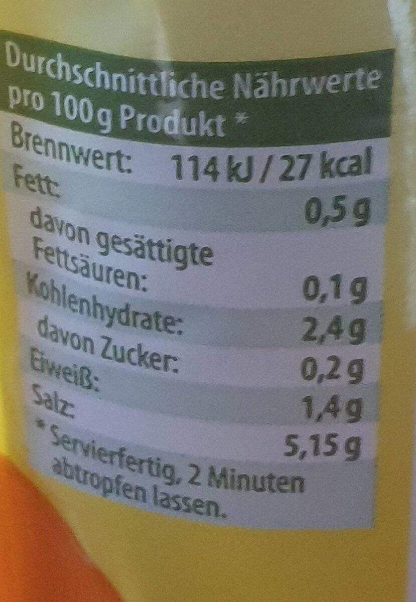 Pfefferonen, mild-pikant - Nutrition facts - de