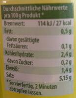 Pfefferonen mild-pikant - Informations nutritionnelles - de
