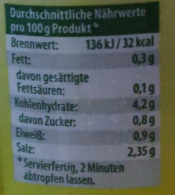 Grüne Pfefferonen - Nutrition facts - de