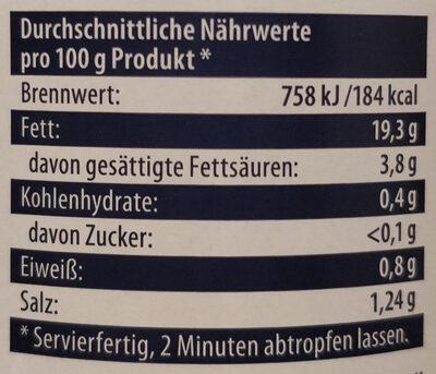 Nocellara Oliven - Nutrition facts - de