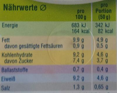 Geflügelsalat - Nährwertangaben